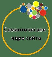 "Семантическое ядро сайта для SEO продвижение | Веб-агенство ""ForBiz"""